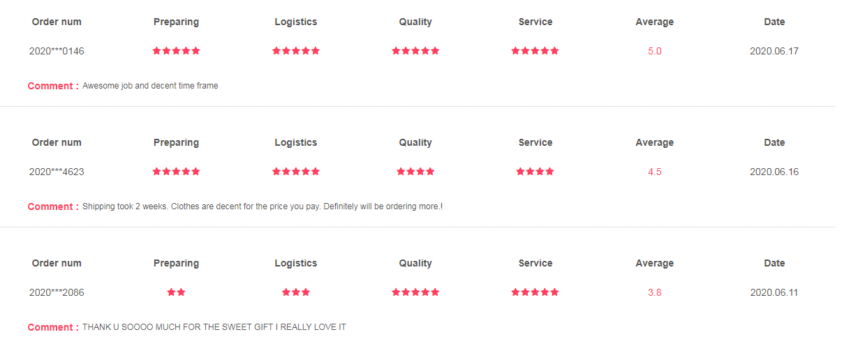 real wholesale7 feedback